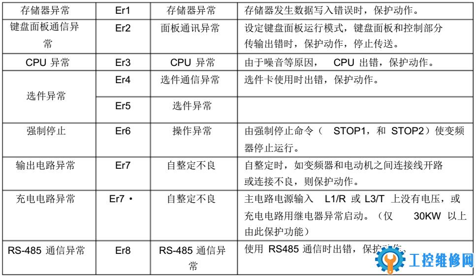 富士变频器故障代码手册